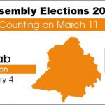 Punjab Assembly elections 2017
