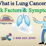 What is Lung Cancer, Risk Factors and Symptoms