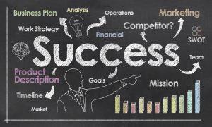 Business Marketing Raef Lawson