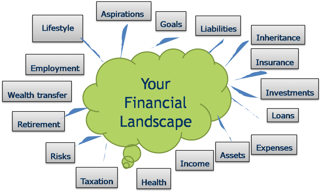 Financial Planning Rand Robison