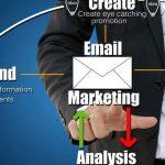 Joe Elkind - Marketing Tips