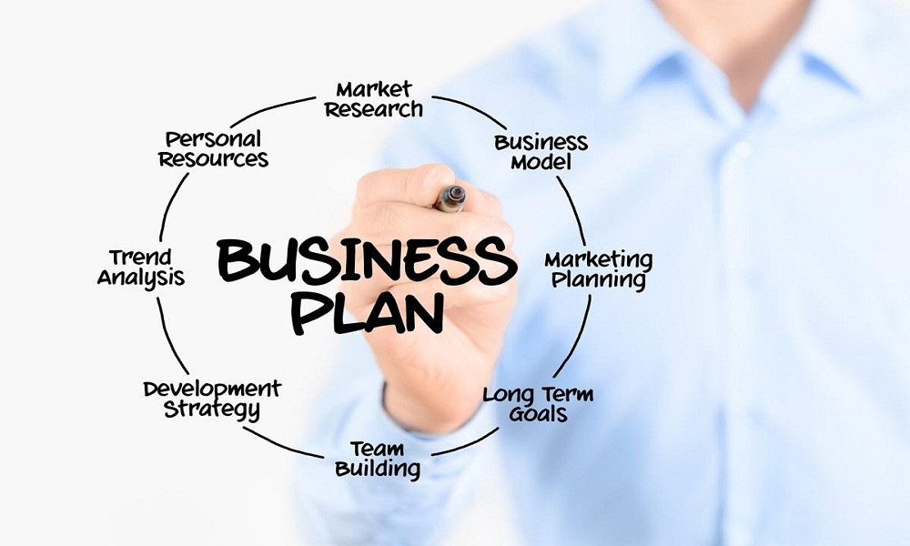business-plan (1)-business development