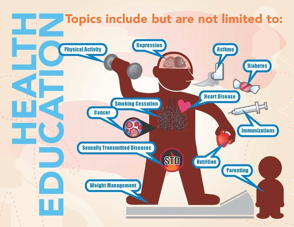 Topics talked about in health education
