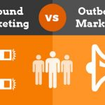 Outbound or Inbound Marketing