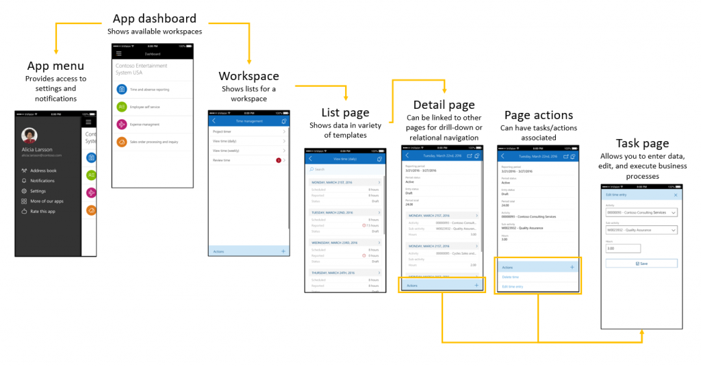 connection of mobile apps with Dynamics 365
