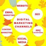 Digital Marketing Channels - Digital Marketing Agency