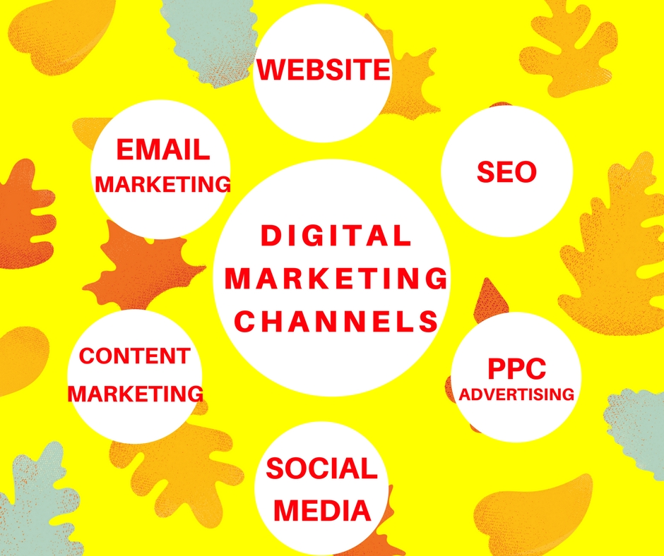 Digital Marketing Channels - Digital Marketing Agency