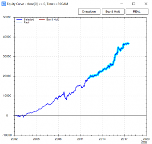 Build Alpha - Trading Software