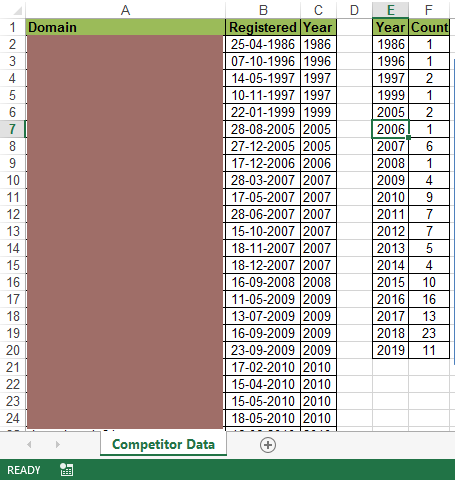 excel template of domain names