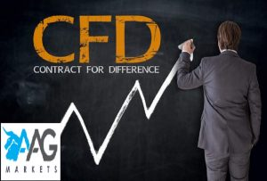 AAG Markets - CFD Trading