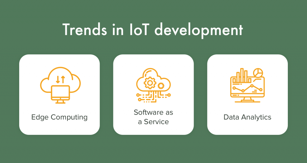 IoT development trends