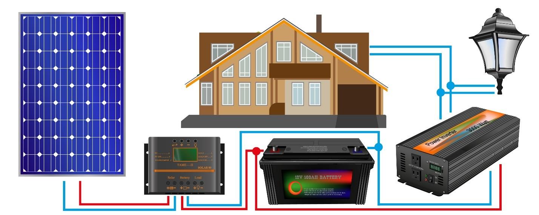 Solar Inverter Battery