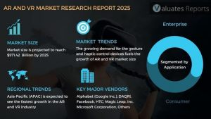 AR and VR market research report